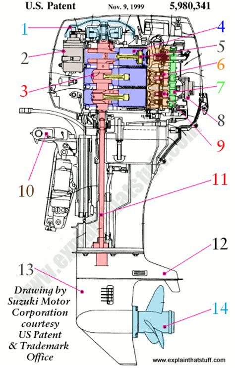 Used Boat Engine Parts by Outboard Motor Parts Diagram Impremedia Net
