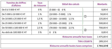 fiche ressource 11 les calculs commerciaux les r 233 ductions hors facture