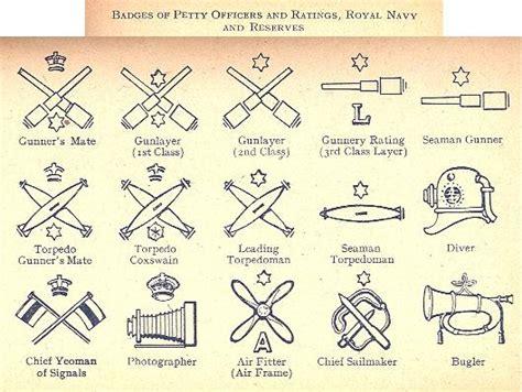Boatswain Jobs Uk by Royal Navy Ww2 Gunnery Badge British Commonwealth