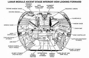 Project Apollo Diagrams