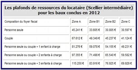 scellier 2012 les nouveaux plafonds de ressources