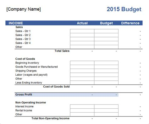 10+ Sample Business Budget Templates