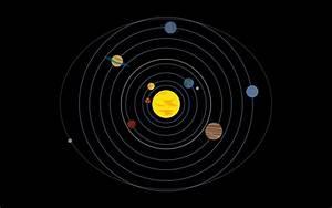 Solar System, Planet, Orbits, Minimalism Wallpapers HD ...