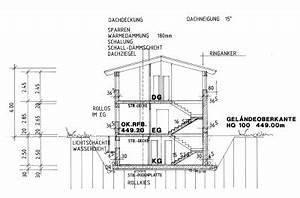 Grundriss Schnitt Ansicht : immobilienforum rosenheim gmbh ~ Markanthonyermac.com Haus und Dekorationen