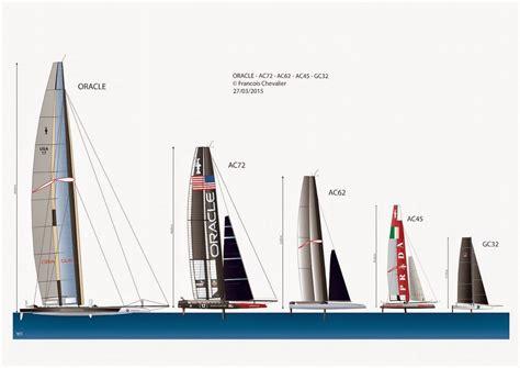 Gc32 Catamaran Cost by 187 Gc32 Sailing Anarchy