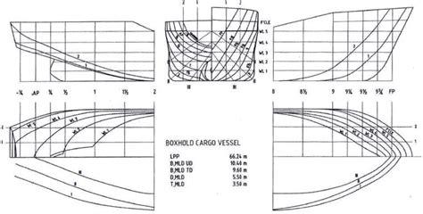Catamaran Hull Lines by Ship Lines Plan Of Cargo Ship Friis Et Al 2002