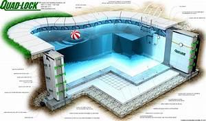 Erdhaus Selber Bauen : icf pool dream home pinterest pool selber bauen schwimmbecken und pool ideen ~ Markanthonyermac.com Haus und Dekorationen