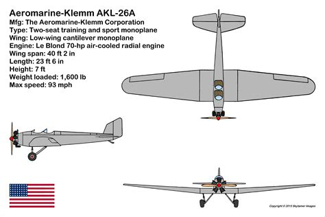 Klem Flying Boat by Aeromarine Klemm Akl 26a Two Seat Training And Sport Monoplane