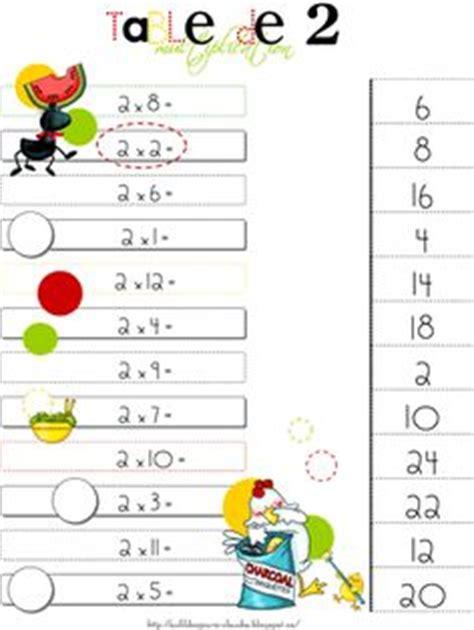 math scn multiplication division on multiplication multiplication tables and math