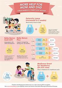 INFOGRAPHIC: Paternity leave increased to 2 weeks, and ...