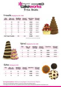 cake pricing chart 17 best ideas about cake pricing on cake