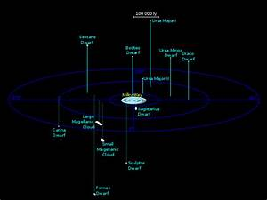 Satellite galaxies of the Milky Way - Wikipedia