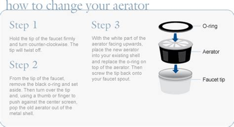 bathroom sink aerator diagram bathroom design