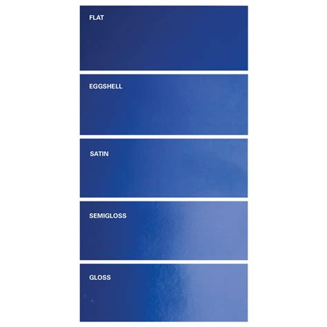 A Simple Guide To Select the Right Paint Sheen For Your Home