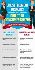 Life Settlement Brokers vs. Direct-to-Consumer Buyers ...