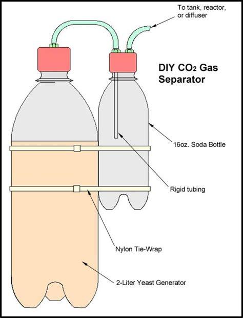 diy co2 system aquarium plant kit co2 diffuser generator page 3