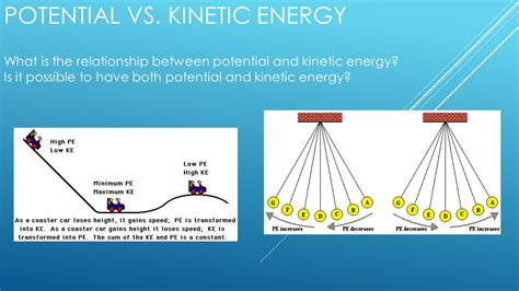 Potential Vs Kinetic Energy  Ppt Video Online Download