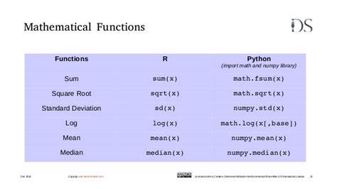 100 mathceil java meaning java programming tutorial 25 math class methods java