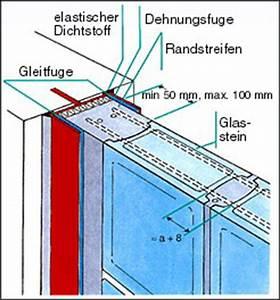 Glasbausteine Durch Fenster Ersetzen : preview ~ Markanthonyermac.com Haus und Dekorationen