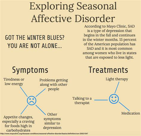 Seasonal Affective Disorder Impacts Student's Mental. Davis Law Firm San Antonio Jacob High School. Converting To A Roth Ira Pmp Test Prep Course. 20 Year Home Loan Rates Husqvarna Credit Card. Furniture Website Design Equipment Id Labels