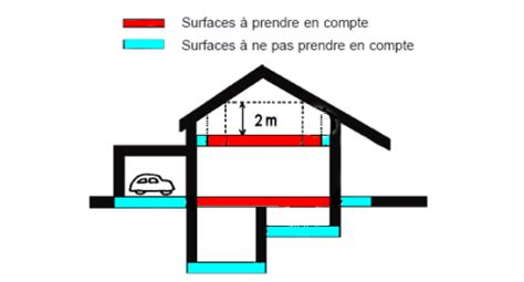comprendre les surfaces utilis 233 es scop fiabitat concept construction et ing 233 nierie 233 cologique