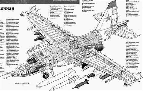 Aviones Caza Y De Ataque Sukhoi Su25 Frogfoot