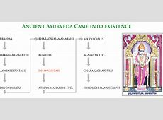 origin and history of ayurveda ayurveda means 'the science