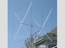Cubical Quad Antenna JavaScript Calculator QRZ Now