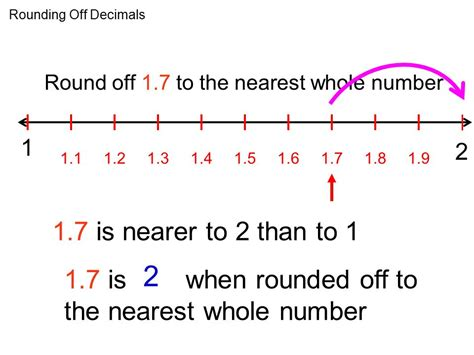 Rounding Off Decimals  Ppt Video Online Download