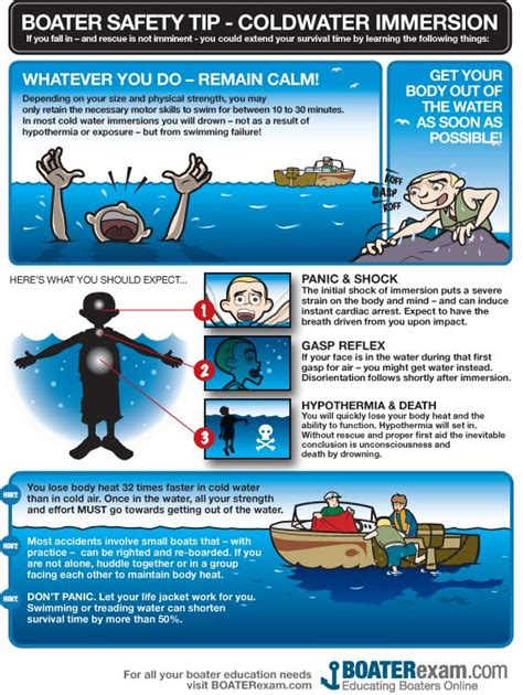 Boating Safety Jobs by 25 Best Ideas About Boat Safety Equipment On Pinterest