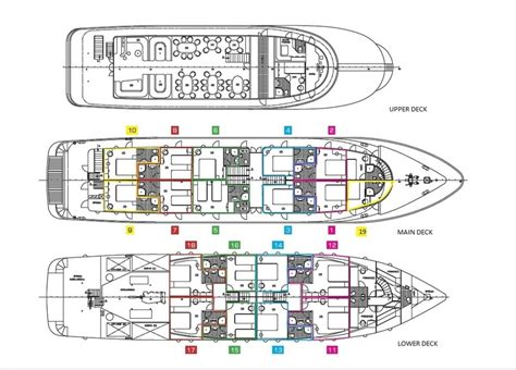 ship deck layout