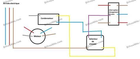 schema de cablage les paul zikinf grosir baju surabaya